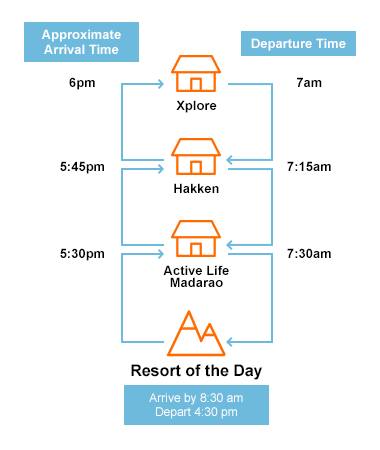 Active Life Inter-Resort Shuttle Schedule